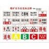 煤矿反光标牌系列-煤矿规章制度标牌-煤矿避灾路线标牌