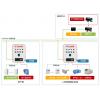 RX-K300空气质量监控系统RX-PF空气质量控制器
