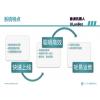 广东幽澜机器人系统智能营销解决方案