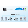能耗管理系统与电气综合监控系统西安