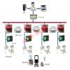 矿山轨道运输监控集中信号控制系统